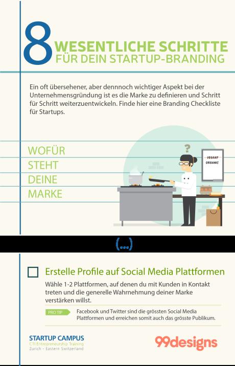 Infografik zu Design